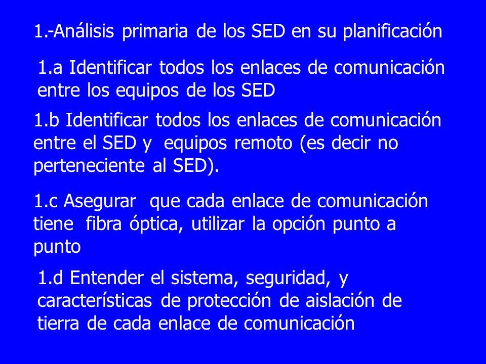 1.-Análisis primaria de los SED en su planificación 1.a Identificar todos los enlaces de comunicación entre los equipos de los SED 1.b Identificar tod