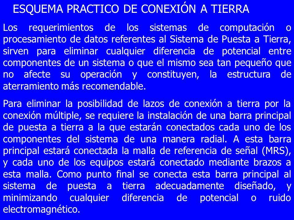 ESQUEMA PRACTICO DE CONEXIÓN A TIERRA Los requerimientos de los sistemas de computación o procesamiento de datos referentes al Sistema de Puesta a Tie