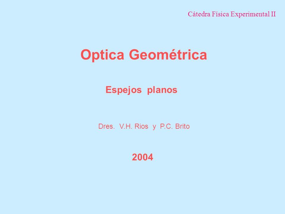 Para construir el esquema de la marcha de los rayos procedemos de la siguiente manera: Marcha de rayos Para cada punto del objeto hallamos su si- métrico simétrico respecto al espejo: del punto P obtenemos el punto P .