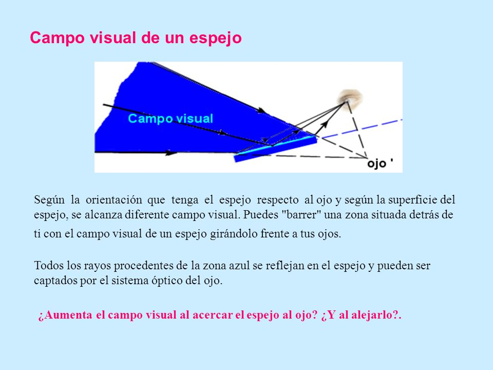 Campo visual de un espejo Según la orientación que tenga el espejo respecto al ojo y según la superficie del espejo, se alcanza diferente campo visual