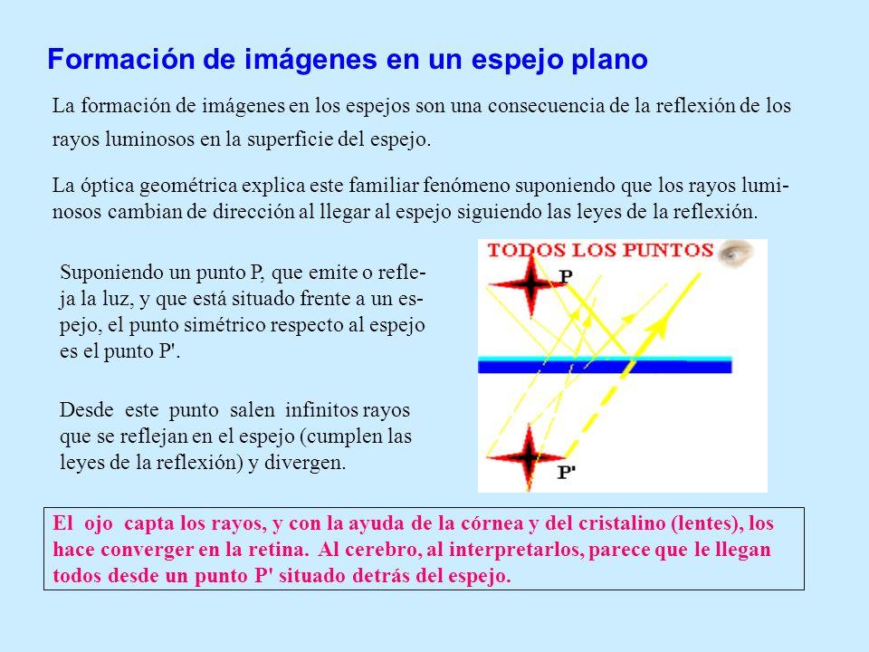 Formación de imágenes en un espejo plano La formación de imágenes en los espejos son una consecuencia de la reflexión de los rayos luminosos en la sup
