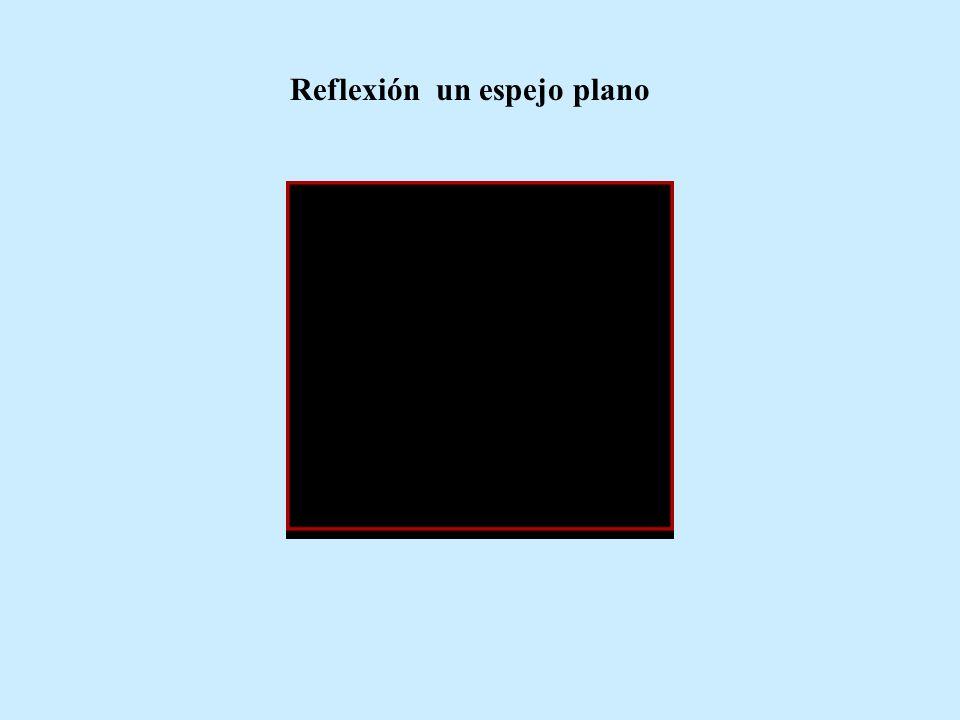 Reflexión un espejo plano