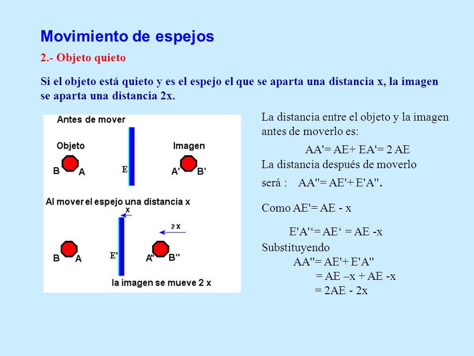 Movimiento de espejos 2.- Objeto quieto Si el objeto está quieto y es el espejo el que se aparta una distancia x, la imagen se aparta una distancia 2x