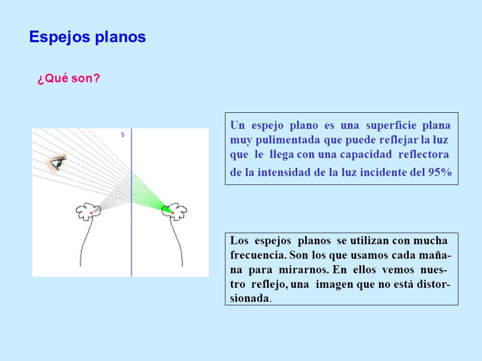 Espejos planos ¿Qué son? Un espejo plano es una superficie plana muy pulimentada que puede reflejar la luz que le llega con una capacidad reflectora d