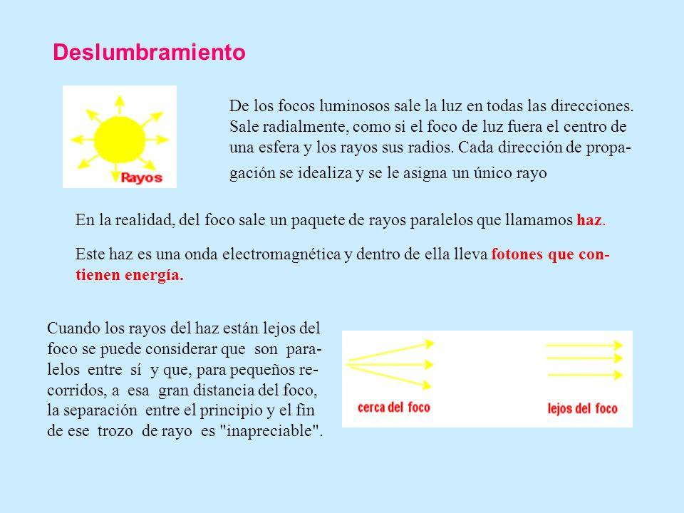 Deslumbramiento De los focos luminosos sale la luz en todas las direcciones. Sale radialmente, como si el foco de luz fuera el centro de una esfera y