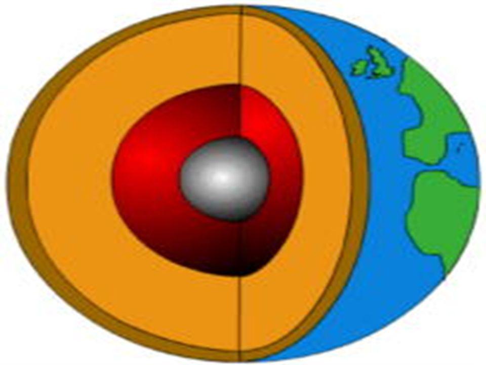 Estructura de la Tierra Atmósfera : Es la cubierta gaseosa que rodea el cuerpo sólido del planeta.