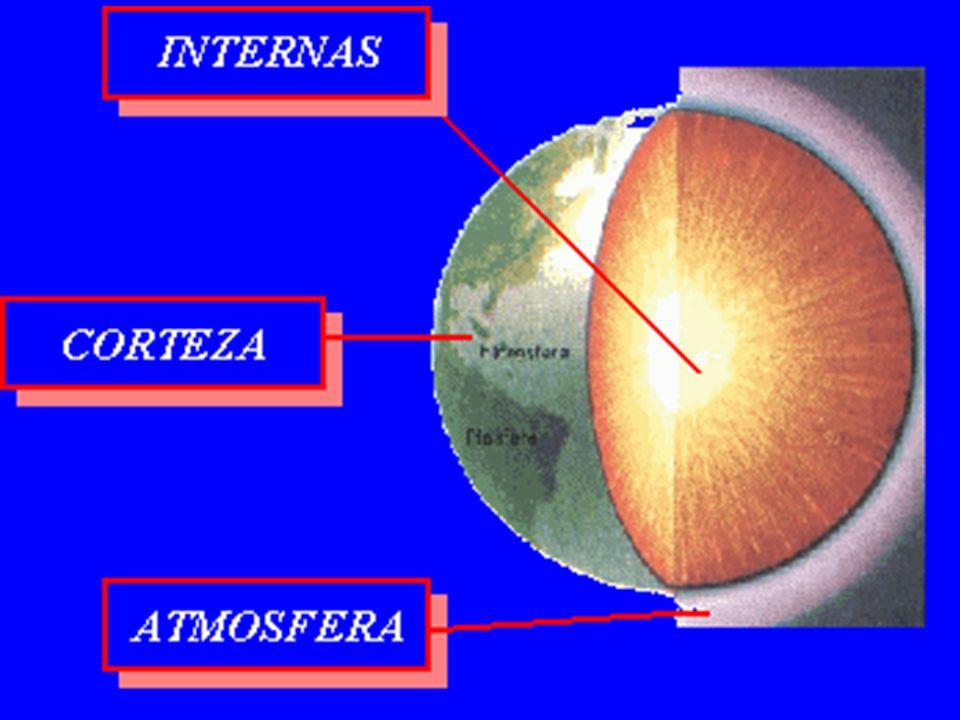 Estructura de la Tierra Litosfera: Compuesta sobre todo por la corteza terrestre, se extiende hasta los 100 km de profundidad.