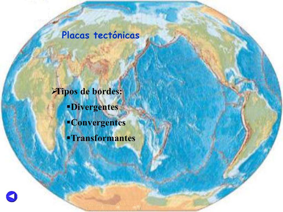 El huracán es un tipo de ciclón tropical.Se clasifican de acuerdo a la velocidad de sus vientos.