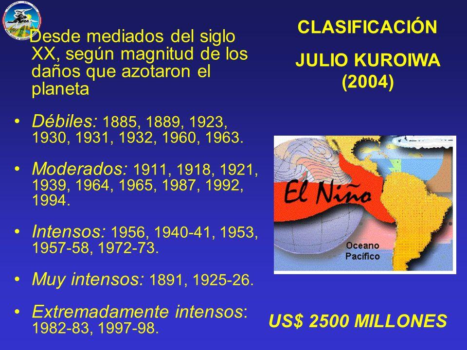 Desde mediados del siglo XX, según magnitud de los daños que azotaron el planeta Débiles: 1885, 1889, 1923, 1930, 1931, 1932, 1960, 1963.