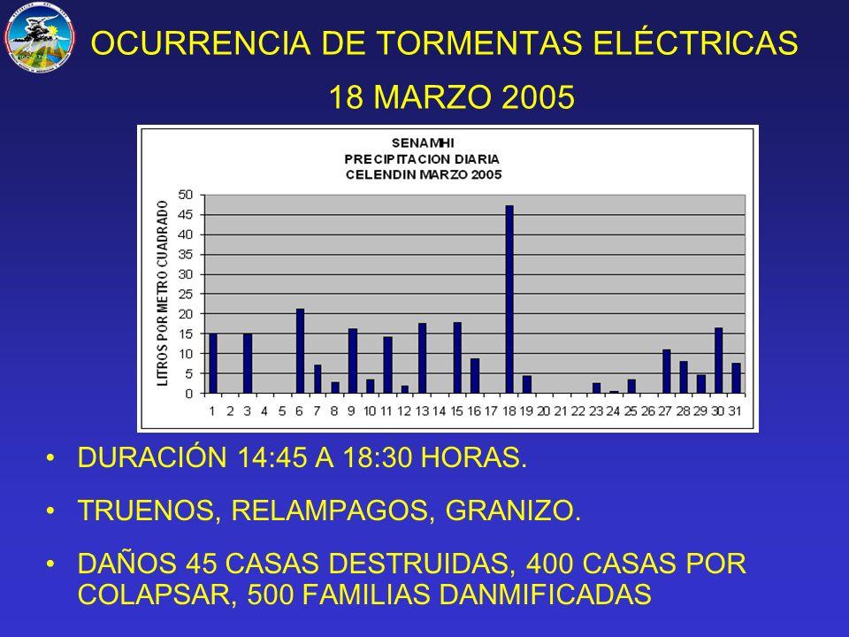 OCURRENCIA DE TORMENTAS ELÉCTRICAS 18 MARZO 2005 DURACIÓN 14:45 A 18:30 HORAS.