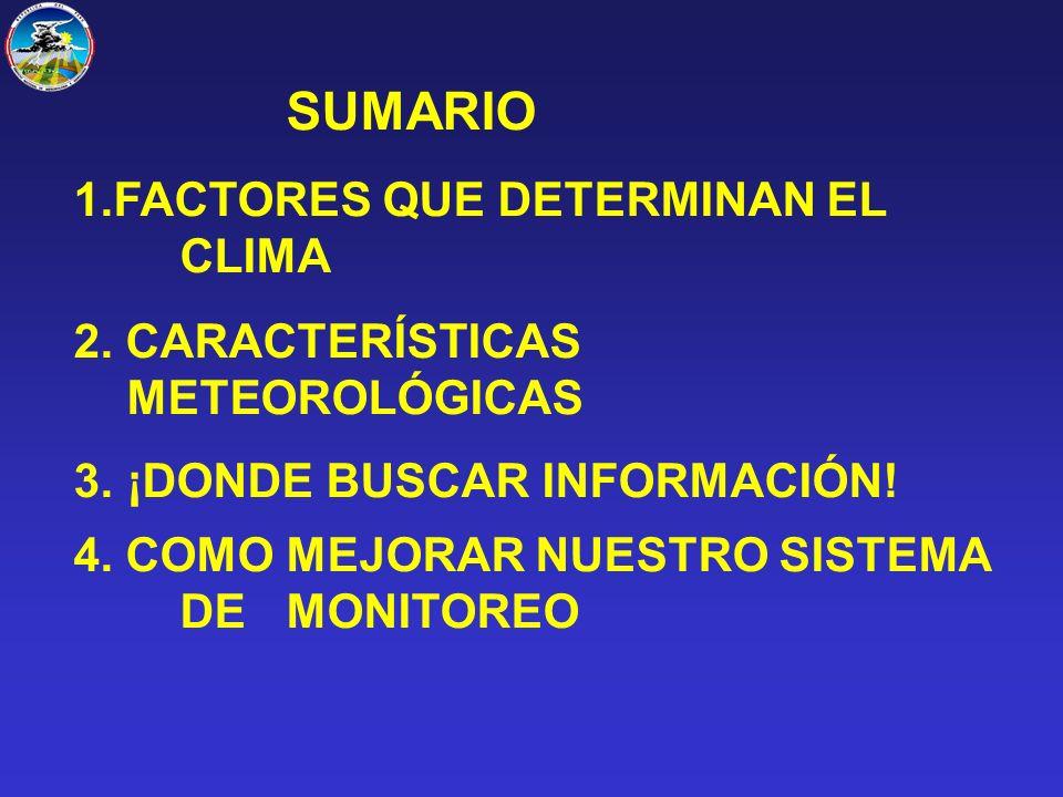 SUMARIO 1.FACTORES QUE DETERMINAN EL CLIMA 2.