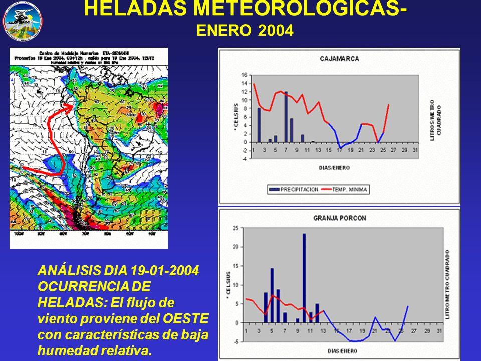 HELADAS METEOROLÓGICAS- ENERO 2004 ANÁLISIS DIA 19-01-2004 OCURRENCIA DE HELADAS: El flujo de viento proviene del OESTE con características de baja humedad relativa.