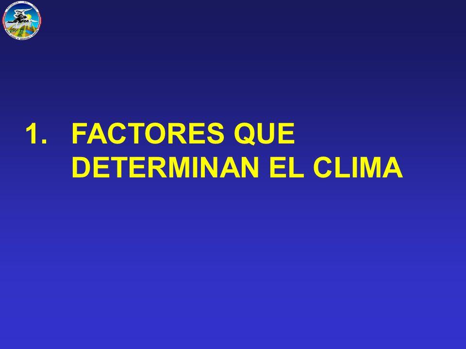 1. FACTORES QUE DETERMINAN EL CLIMA