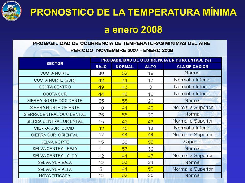PRONOSTICO DE LA TEMPERATURA MÍNIMA a enero 2008