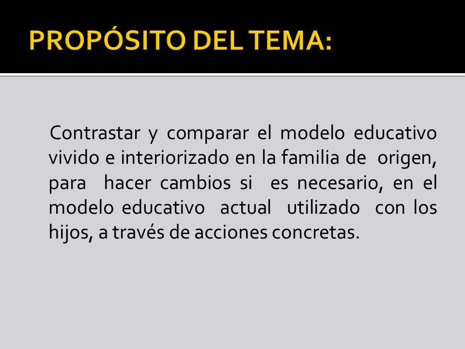 Contrastar y comparar el modelo educativo vivido e interiorizado en la familia de origen, para hacer cambios si es necesario, en el modelo educativo a