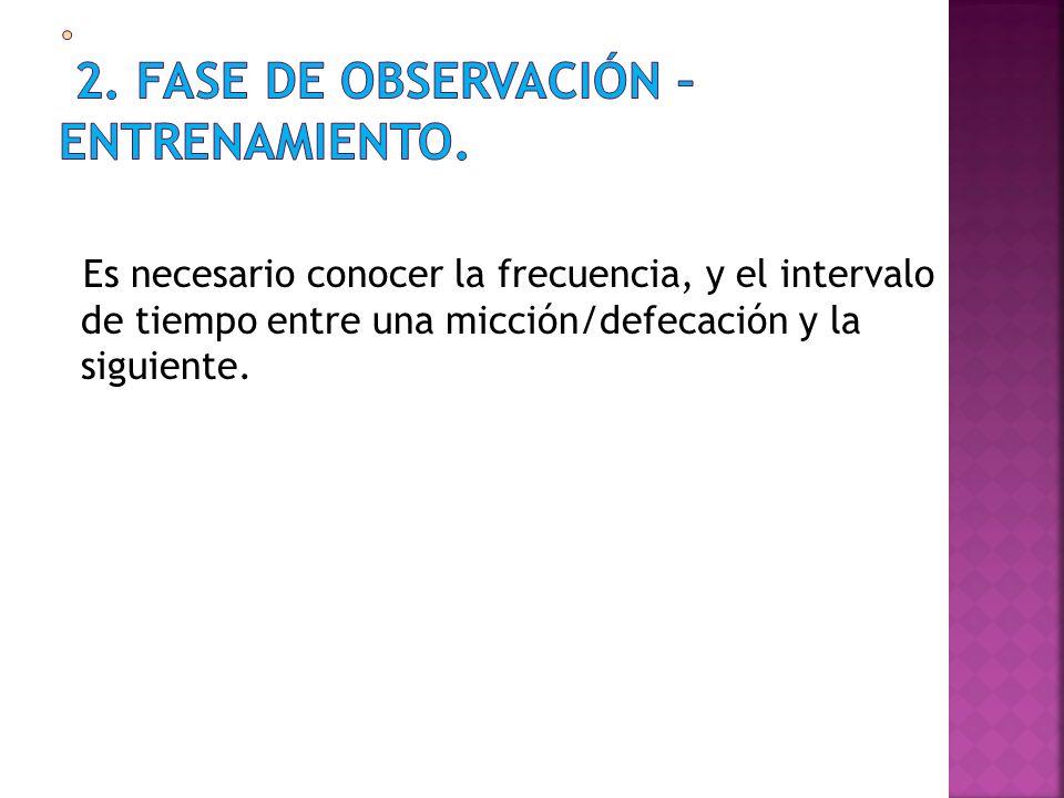 Es necesario conocer la frecuencia, y el intervalo de tiempo entre una micción/defecación y la siguiente.