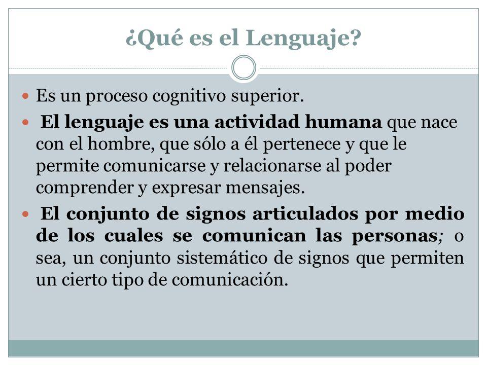 ¿Qué es el Lenguaje.Es un proceso cognitivo superior.