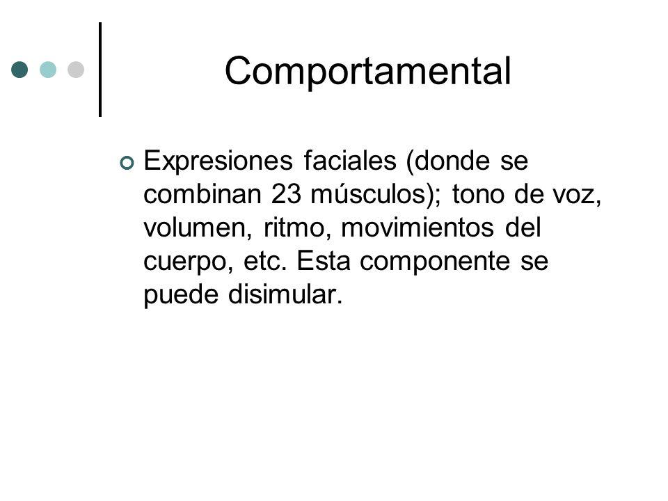 Comportamental Expresiones faciales (donde se combinan 23 músculos); tono de voz, volumen, ritmo, movimientos del cuerpo, etc. Esta componente se pued