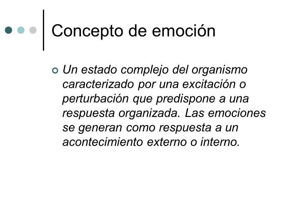 Concepto de emoción Un estado complejo del organismo caracterizado por una excitación o perturbación que predispone a una respuesta organizada. Las em