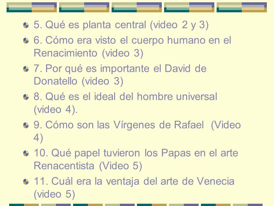 5. Qué es planta central (video 2 y 3) 6. Cómo era visto el cuerpo humano en el Renacimiento (video 3) 7. Por qué es importante el David de Donatello