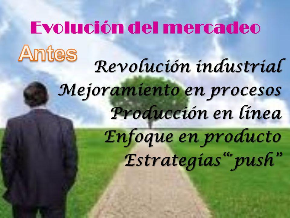 Evolución del mercadeo Revolución industrial Mejoramiento en procesos Mejoramiento en procesos Producción en línea Enfoque en producto Estrategias´pus