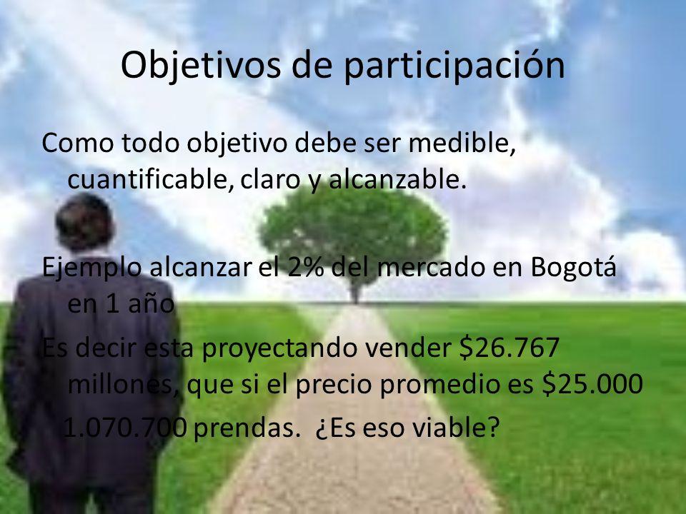 Objetivos de participación Como todo objetivo debe ser medible, cuantificable, claro y alcanzable. Ejemplo alcanzar el 2% del mercado en Bogotá en 1 a