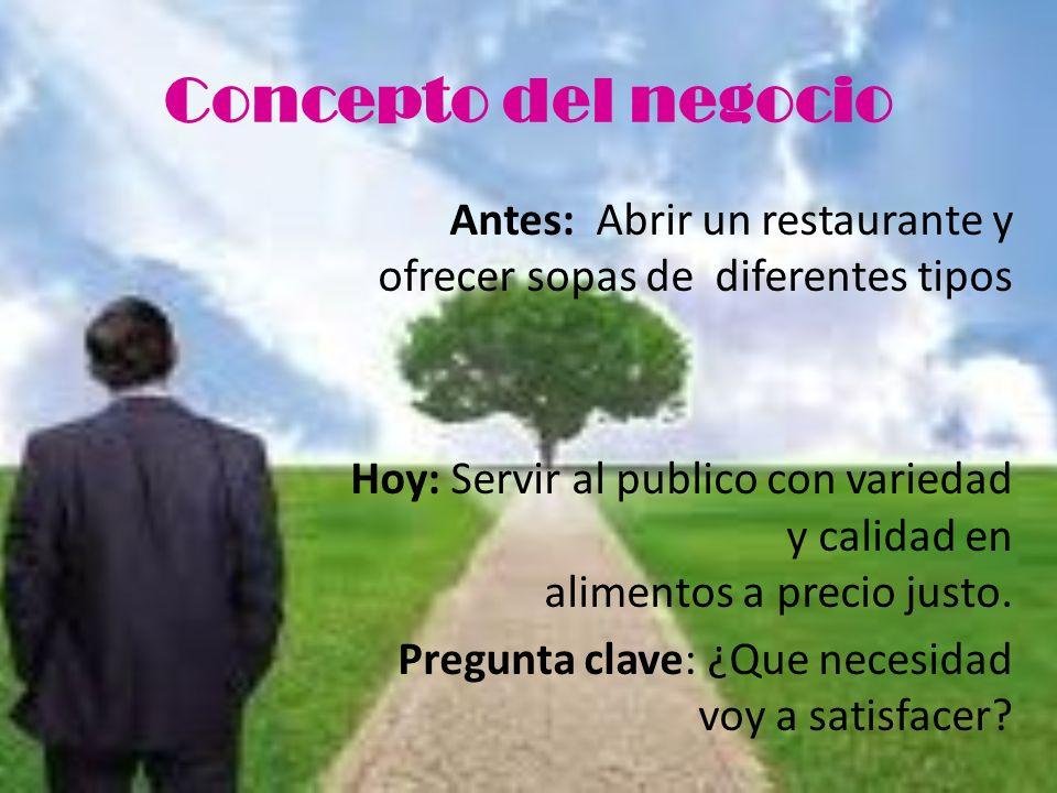 Concepto del negocio Antes: Abrir un restaurante y ofrecer sopas de diferentes tipos Hoy: Servir al publico con variedad y calidad en alimentos a prec