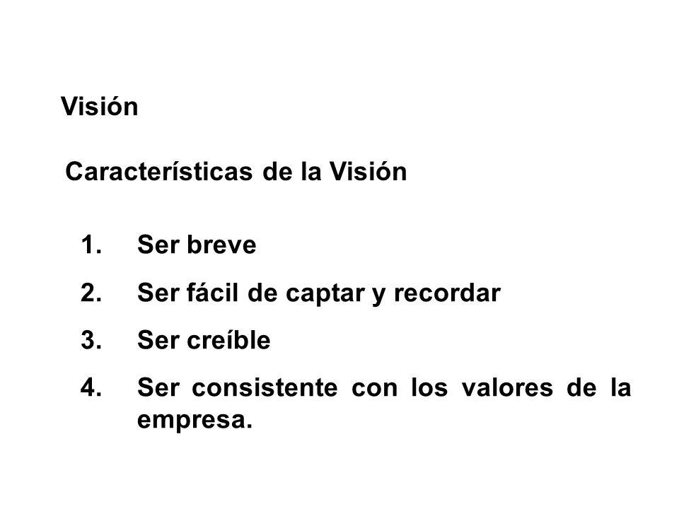 Características de la Visión Visión 1.Ser breve 2.Ser fácil de captar y recordar 3.Ser creíble 4.Ser consistente con los valores de la empresa.