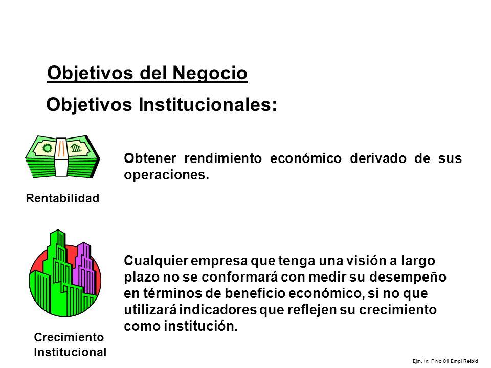 Objetivos del Negocio Objetivos Institucionales: Rentabilidad Obtener rendimiento económico derivado de sus operaciones. Cualquier empresa que tenga u