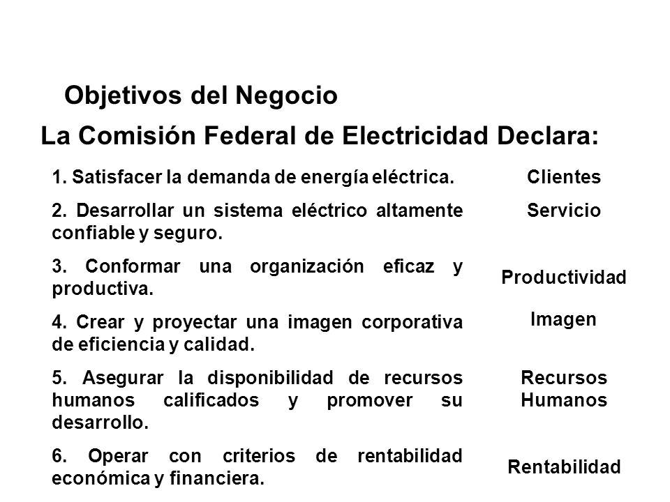 Objetivos del Negocio La Comisión Federal de Electricidad Declara: 1. Satisfacer la demanda de energía eléctrica. 2. Desarrollar un sistema eléctrico
