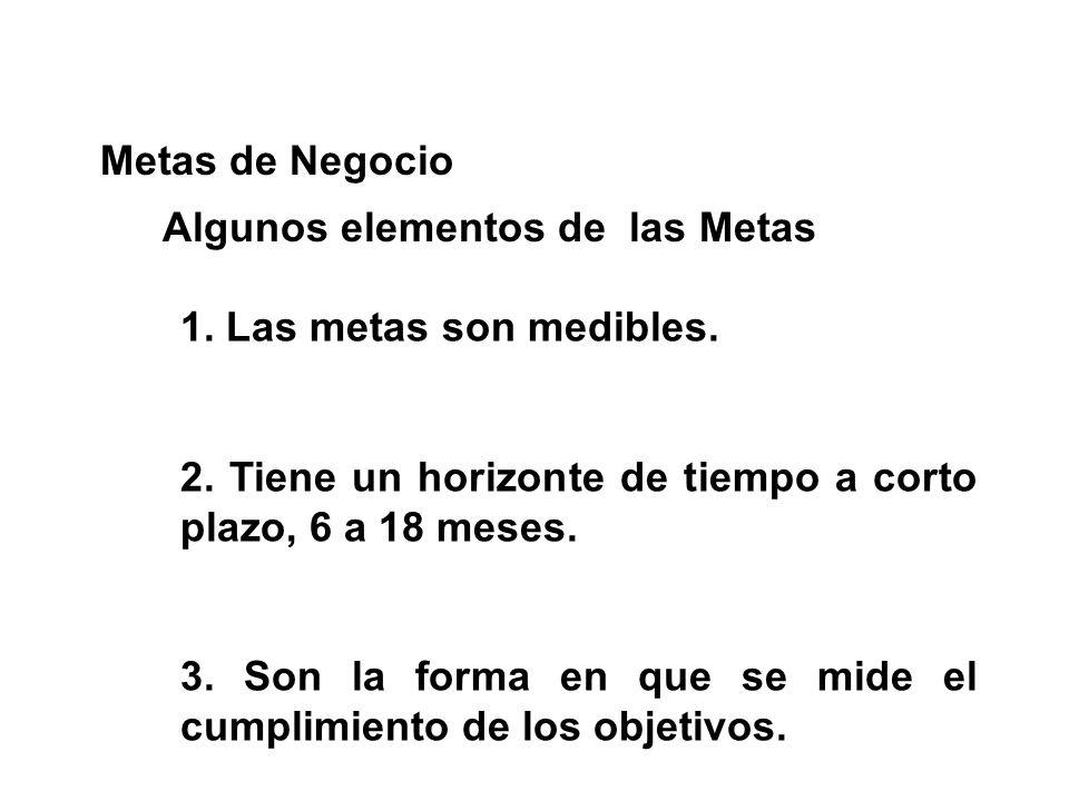 Metas de Negocio Algunos elementos de las Metas 1. Las metas son medibles. 2. Tiene un horizonte de tiempo a corto plazo, 6 a 18 meses. 3. Son la form