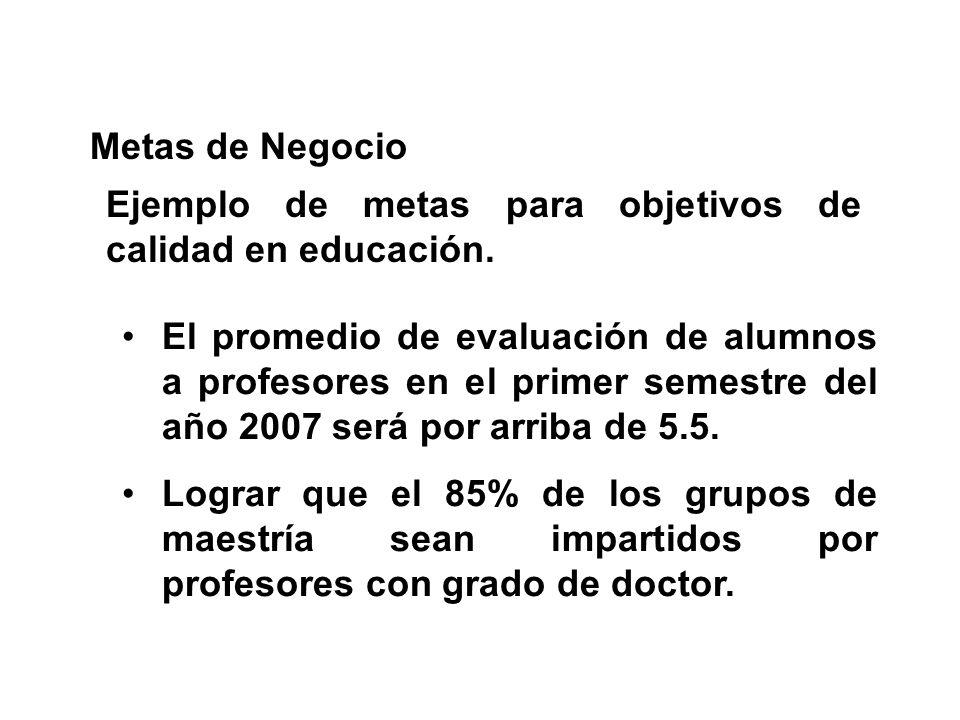 Metas de Negocio Ejemplo de metas para objetivos de calidad en educación. El promedio de evaluación de alumnos a profesores en el primer semestre del