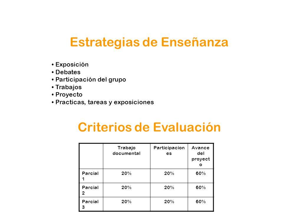 Estrategias de Enseñanza Exposición Debates Participación del grupo Trabajos Proyecto Practicas, tareas y exposiciones Criterios de Evaluación Trabajo