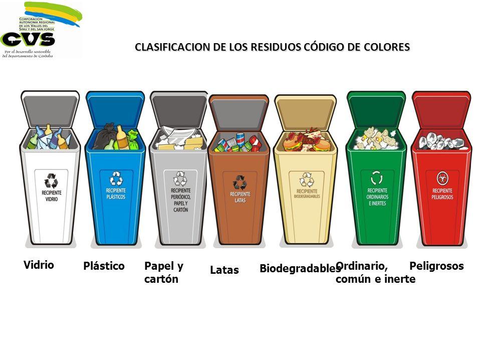 CLASIFICACION DE LOS RESIDUOS CÓDIGO DE COLORES Vidrio PlásticoPapel y cartón Latas Biodegradables Ordinario, común e inerte Peligrosos