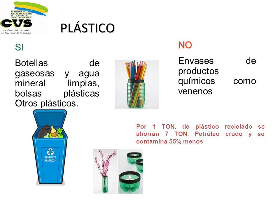 PLÁSTICO SI Botellas de gaseosas y agua mineral limpias, bolsas plásticas Otros plásticos. NO Envases de productos químicos como venenos Por 1 TON. de