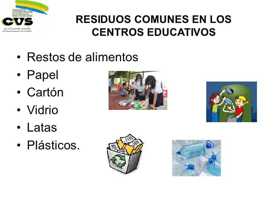 RESIDUOS COMUNES EN LOS CENTROS EDUCATIVOS Restos de alimentos Papel Cartón Vidrio Latas Plásticos.