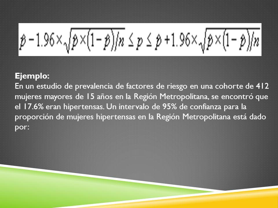 Ejemplo: En un estudio de prevalencia de factores de riesgo en una cohorte de 412 mujeres mayores de 15 años en la Región Metropolitana, se encontró q