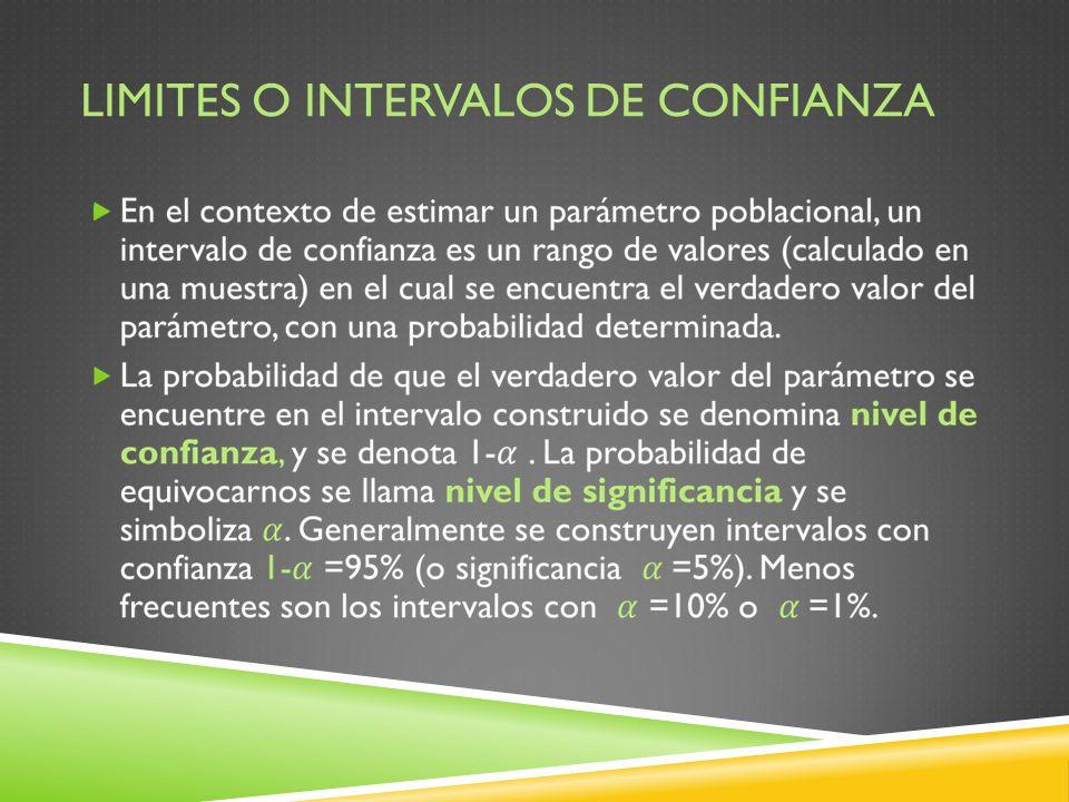 LIMITES O INTERVALOS DE CONFIANZA