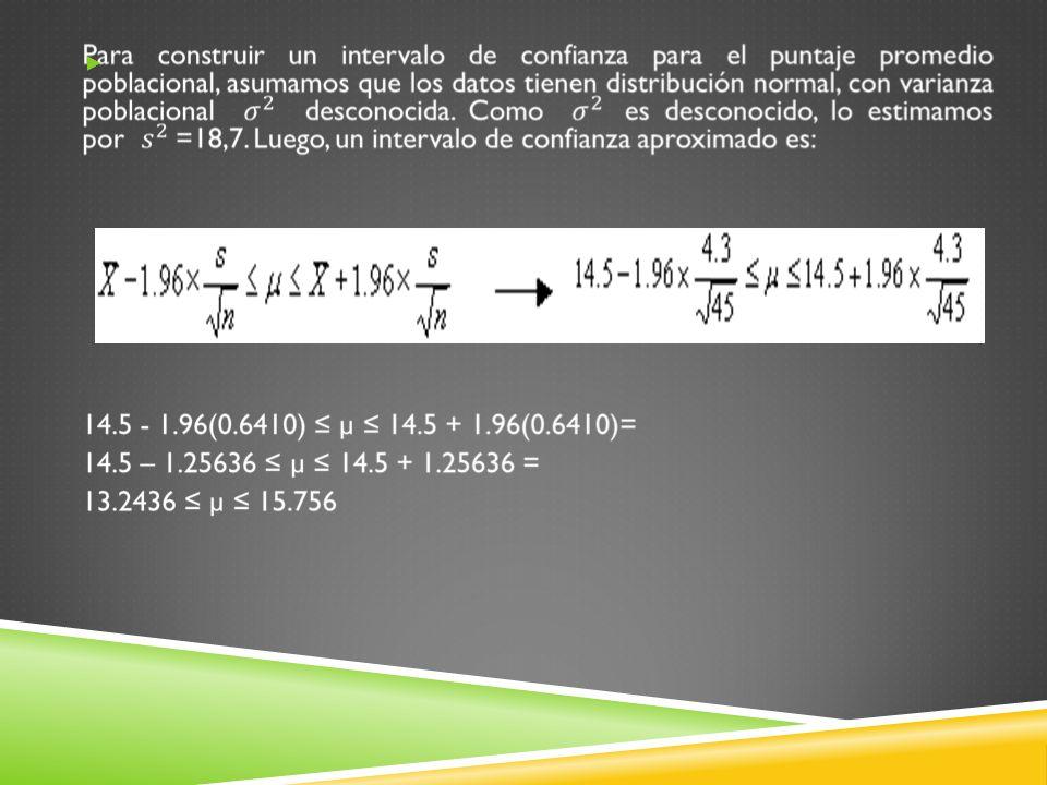 Luego, el intervalo de confianza para µ es (13,2, 15,8).