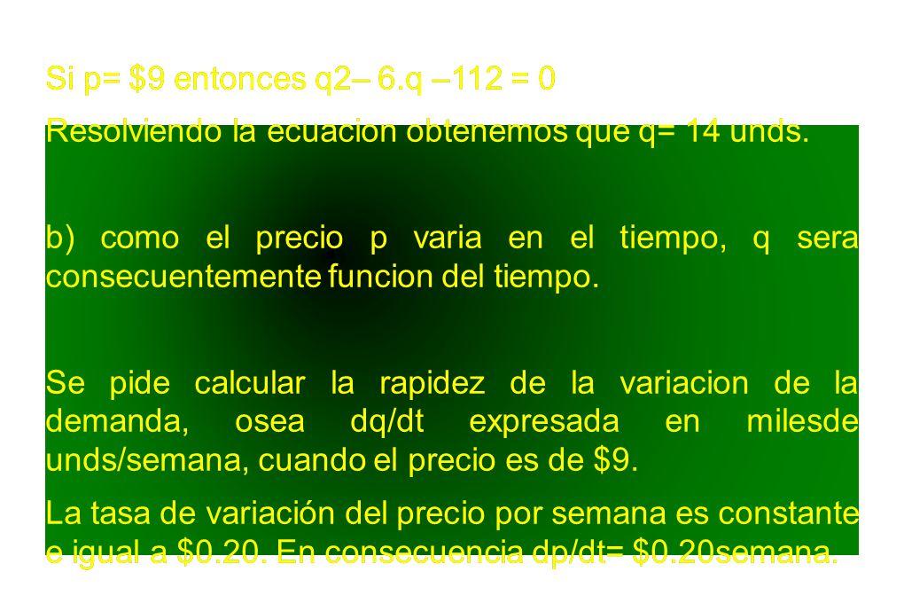 Si p= $9 entonces q2– 6.q –112 = 0 Resolviendo la ecuacion obtenemos que q= 14 unds. b) como el precio p varia en el tiempo, q sera consecuentemente f