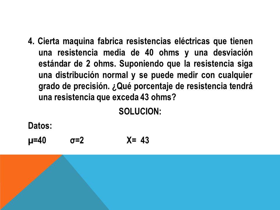 4. Cierta maquina fabrica resistencias eléctricas que tienen una resistencia media de 40 ohms y una desviación estándar de 2 ohms. Suponiendo que la r