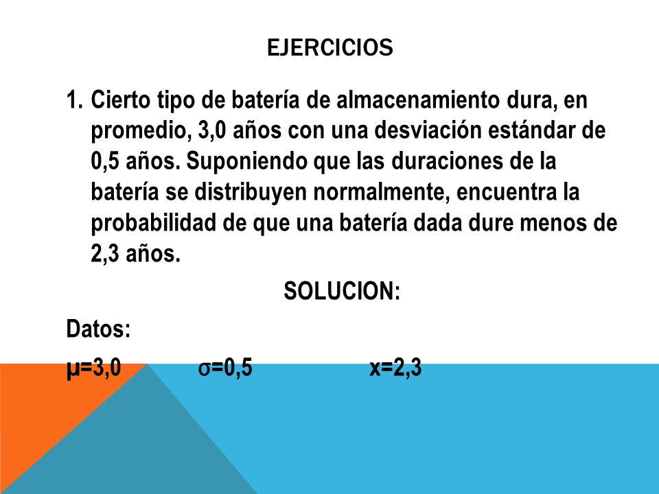 EJERCICIOS 1.Cierto tipo de batería de almacenamiento dura, en promedio, 3,0 años con una desviación estándar de 0,5 años. Suponiendo que las duracion