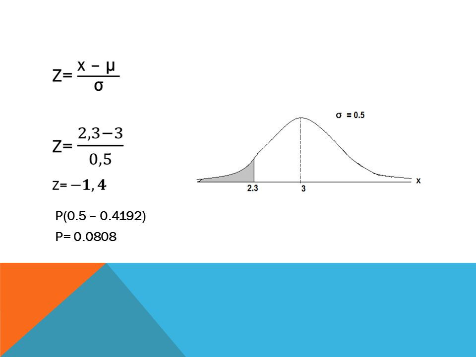 ZP(0.5 – 0.4192) P= 0.0808