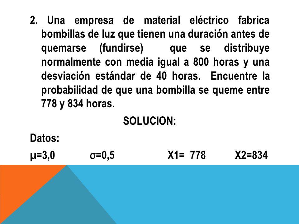 2. Una empresa de material eléctrico fabrica bombillas de luz que tienen una duración antes de quemarse (fundirse) que se distribuye normalmente con m