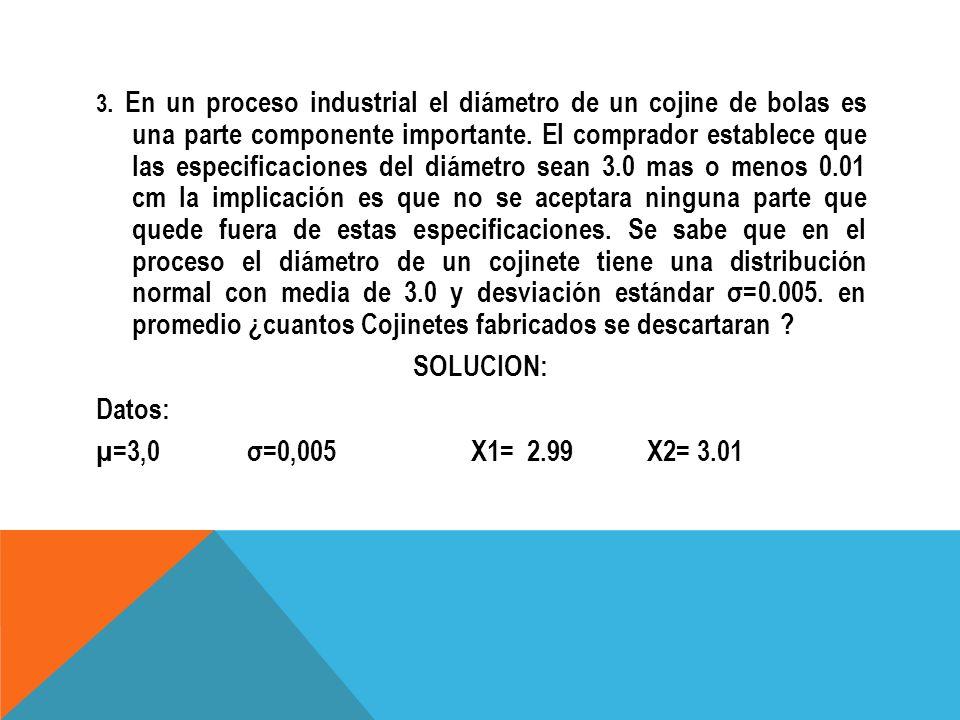 3. En un proceso industrial el diámetro de un cojine de bolas es una parte componente importante. El comprador establece que las especificaciones del