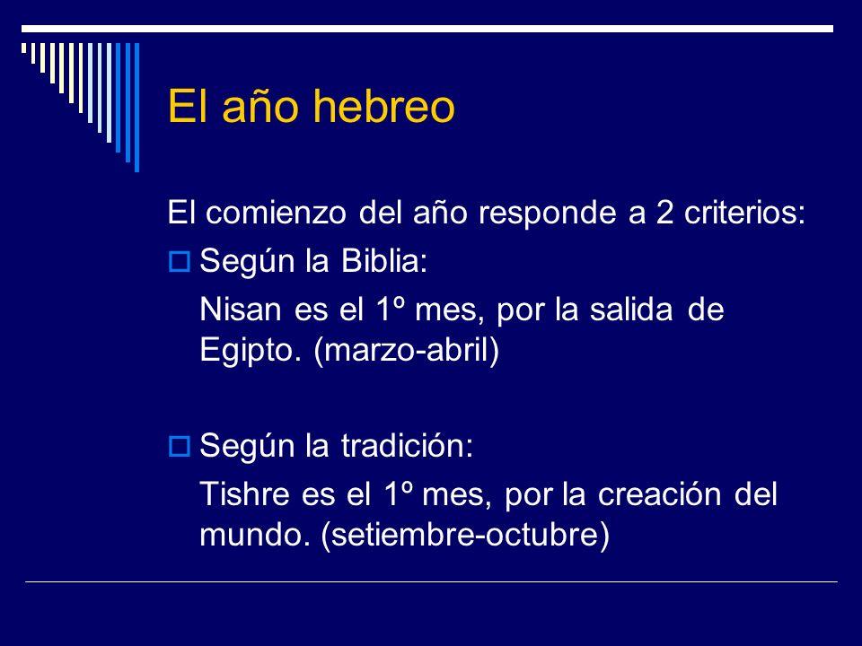 El año hebreo El comienzo del año responde a 2 criterios: Según la Biblia: Nisan es el 1º mes, por la salida de Egipto. (marzo-abril) Según la tradici