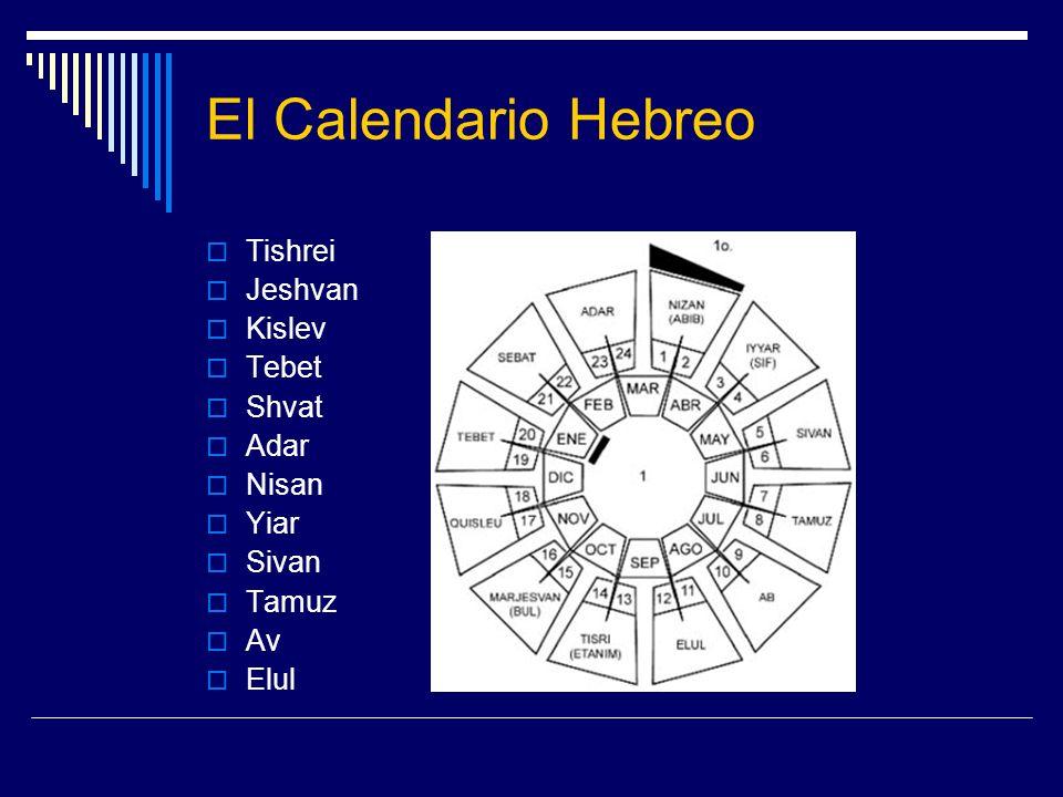 El Calendario Hebreo Tishrei Jeshvan Kislev Tebet Shvat Adar Nisan Yiar Sivan Tamuz Av Elul