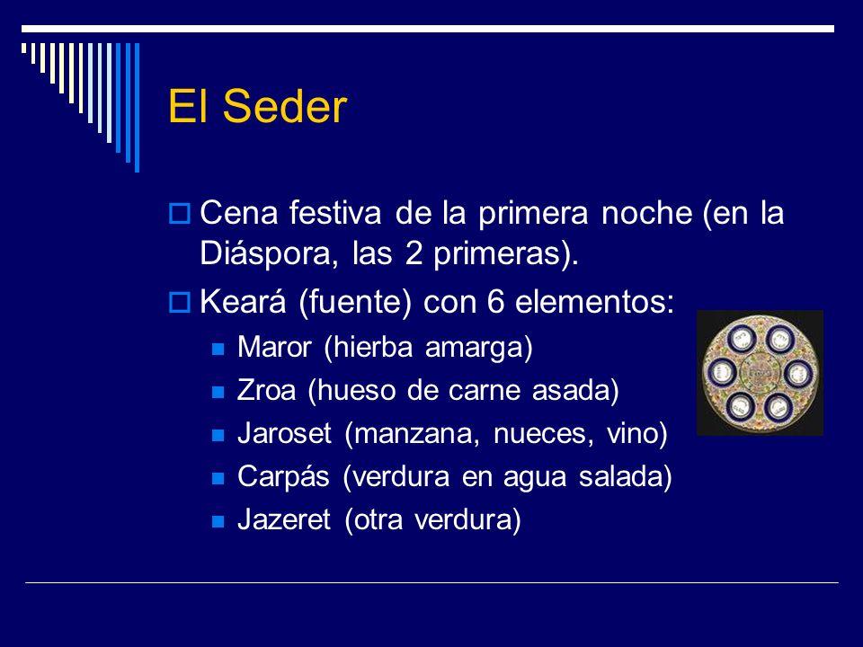 El Seder Cena festiva de la primera noche (en la Diáspora, las 2 primeras). Keará (fuente) con 6 elementos: Maror (hierba amarga) Zroa (hueso de carne