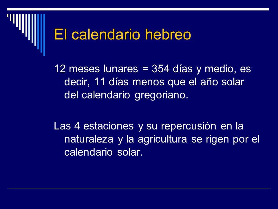 El calendario hebreo 12 meses lunares = 354 días y medio, es decir, 11 días menos que el año solar del calendario gregoriano. Las 4 estaciones y su re