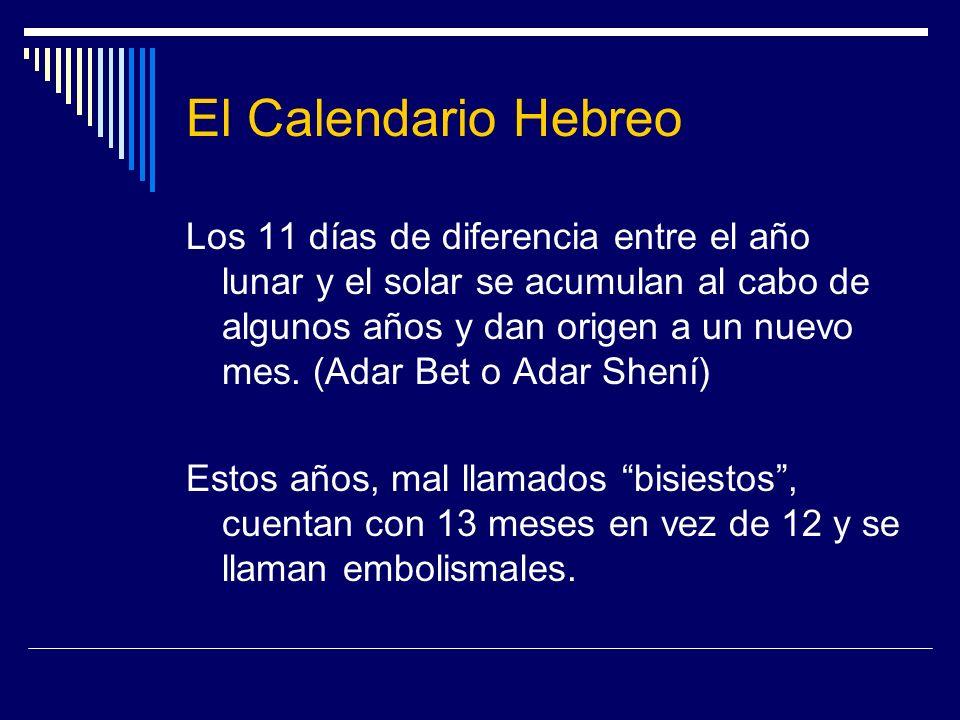 El Calendario Hebreo Los 11 días de diferencia entre el año lunar y el solar se acumulan al cabo de algunos años y dan origen a un nuevo mes. (Adar Be